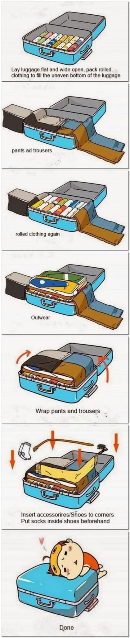 как да приготвим багажа си като професионалисти