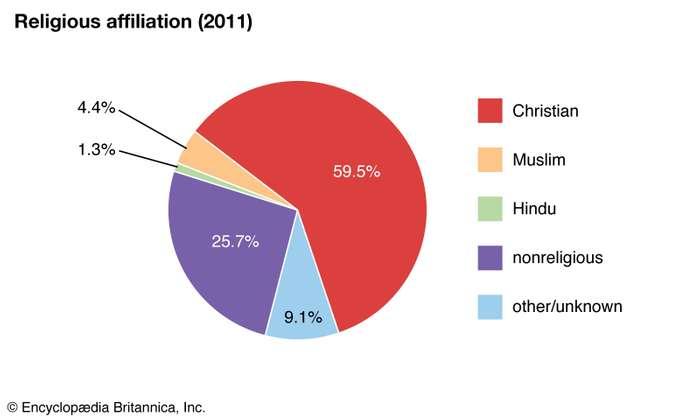 карта религия Великобритания